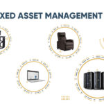 RFID in Fixed Asset Management